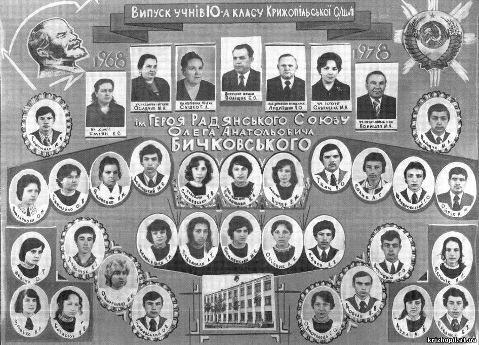 Москвинская средняя общеобразовательная школа: выпуск 1974 года 8 класс